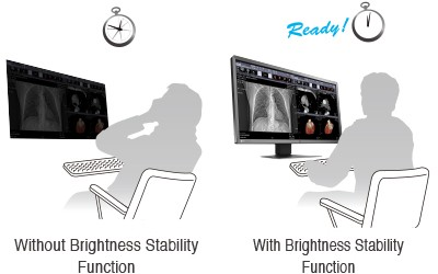 mx315 brightness and stability